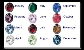 Birthstones Writer Reference Guide